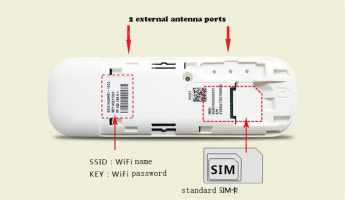 Huawei E8372 Disable Wifi
